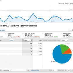 internet explorer 250x250 - Mediactiu deja de dar soporte a Internet Explorer 6