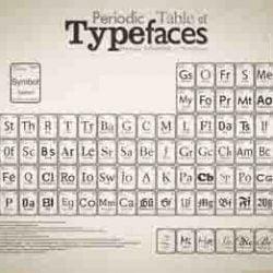 Periodic Table of Typefaces large 250x250 - Ranking de las 100 mejores tipografías