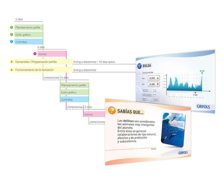 mediactiu control calendario - Schedule and budget control