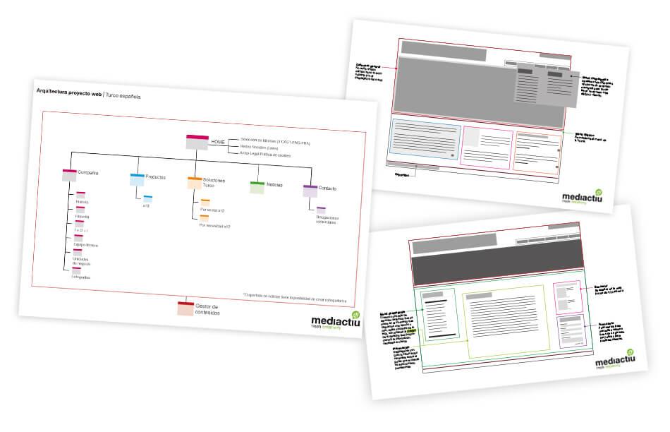 Analisis-creacion-web-barcelona