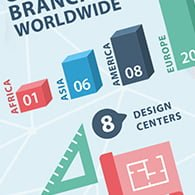 diseno de infografias para empresas barcelona