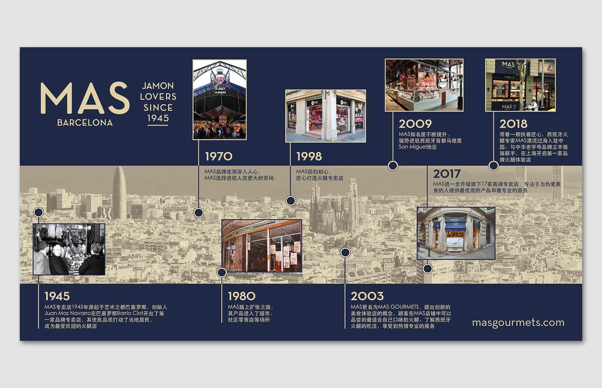 corporate graphic design china restaurant 1 - Estrategia en branding y comunicación comercial para exportar a China
