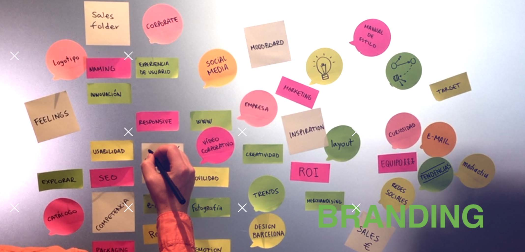 creacion branding barcelona - La importancia del posicionamiento de producto y del posicionamiento de marca