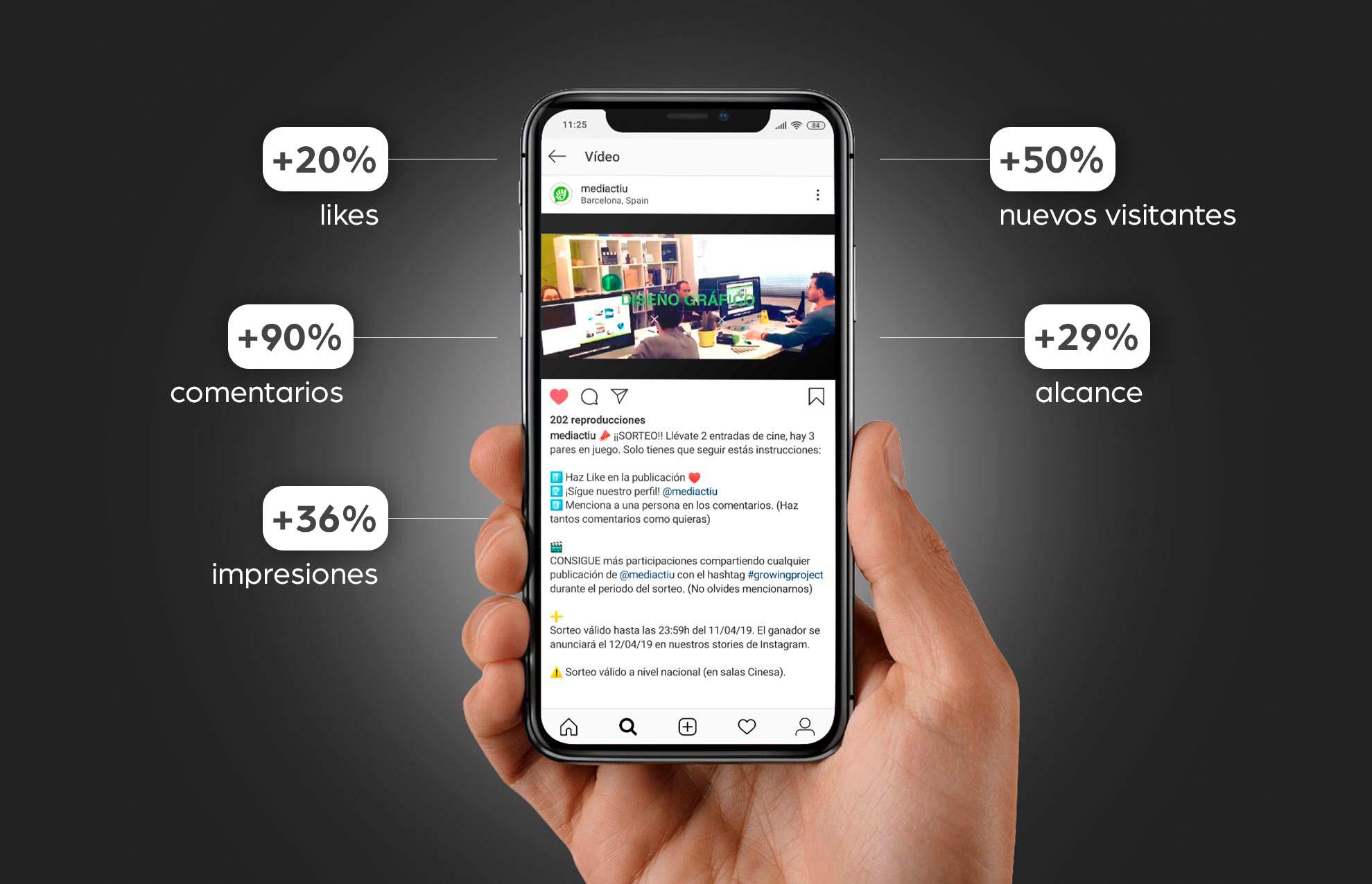 social media campaign design - Cómo hacer una acción de marketing directo