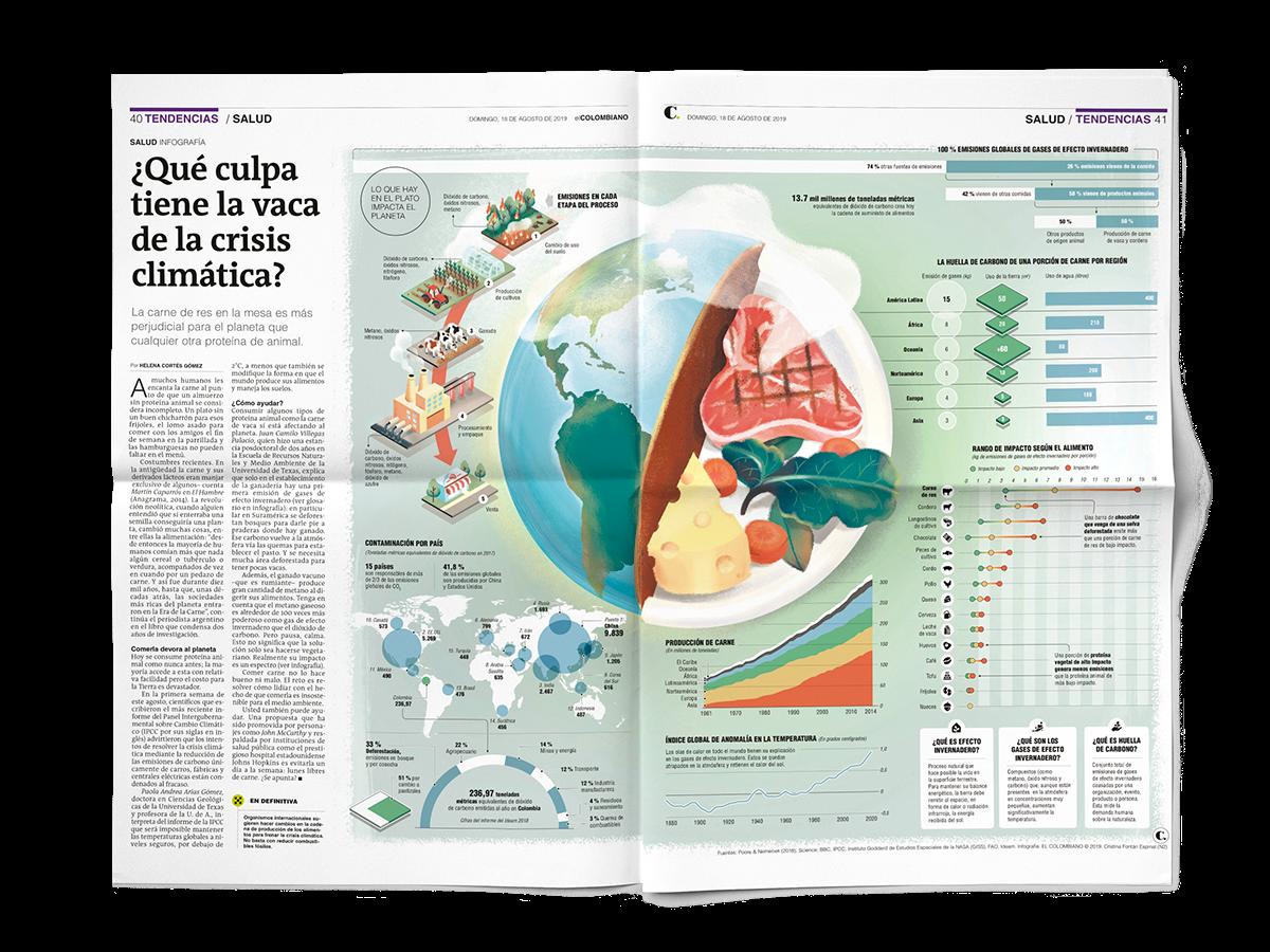 diseño de infografía en Barcelona - Tendencias en el diseño gráfico 2020