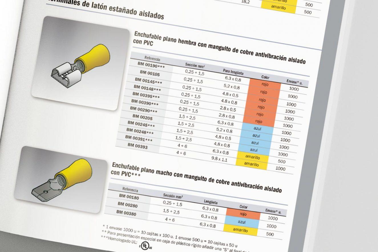 catalogo-de-productos-industriales-barcelona