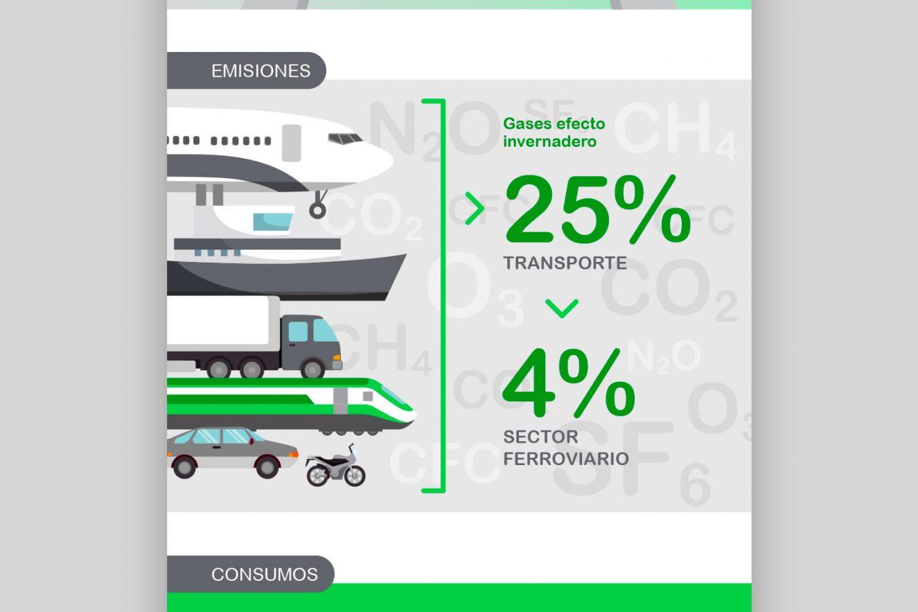 creacion-de-infografia-para-empresa-industrial