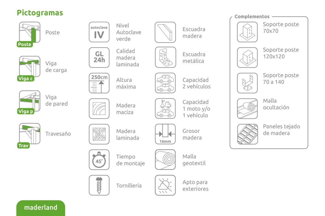 diseno-de-pictogramas-para-catalogo-de-producto