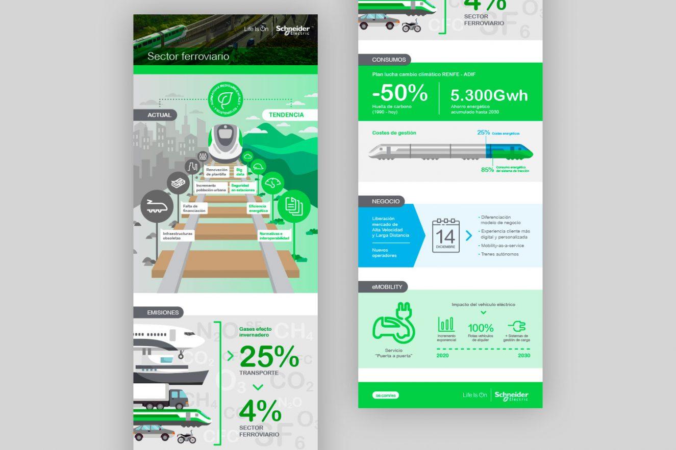 maquetacion-de-infografia-sector-industrial
