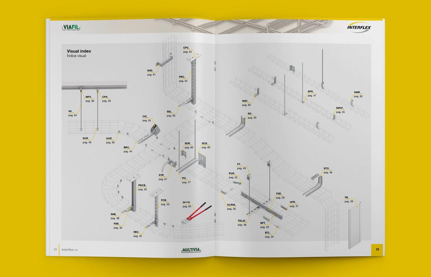 maquetacion de catalogo de productos barcelona 1
