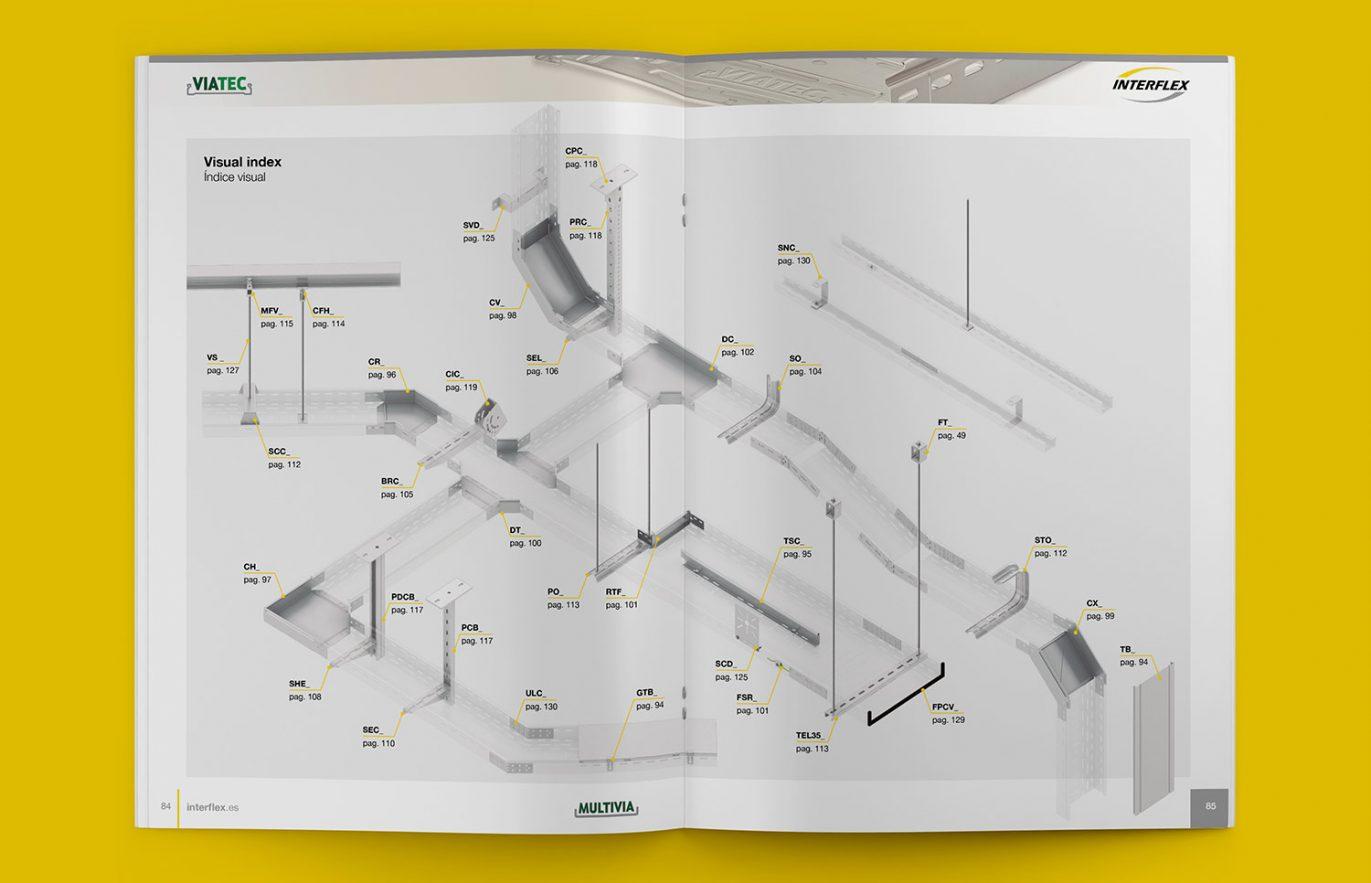 mejor estudio de diseno de catalogos barcelona 2